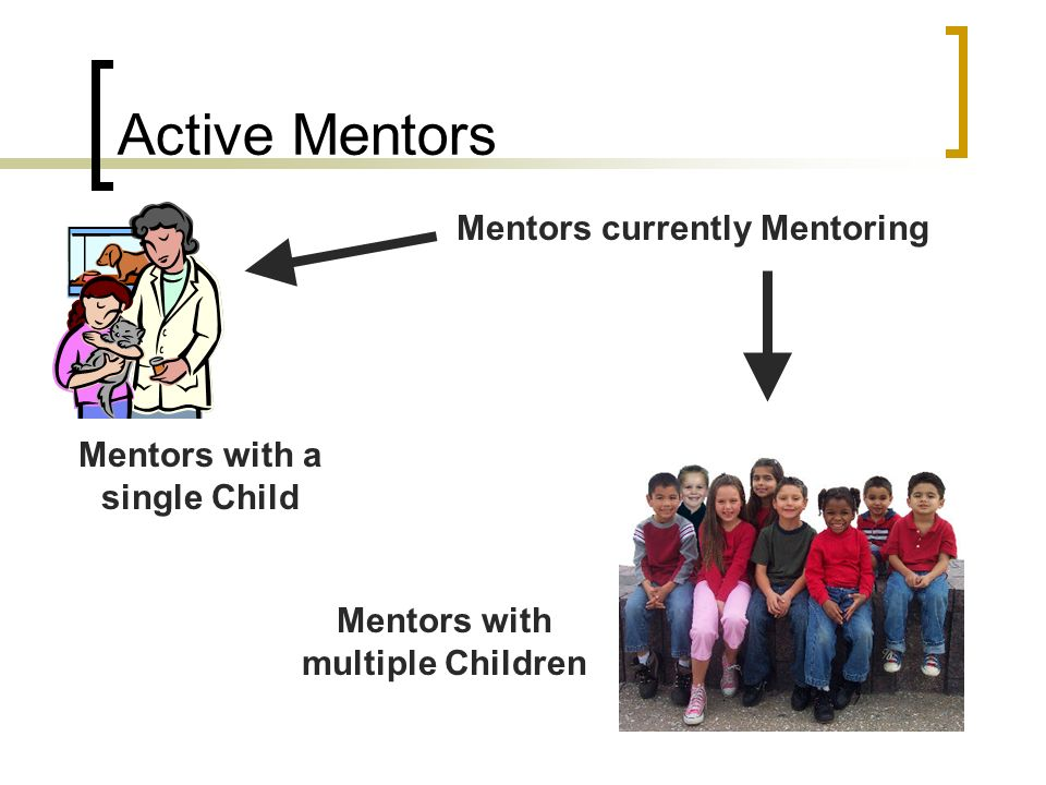 Active Mentors Mentors currently Mentoring Mentors with a single Child