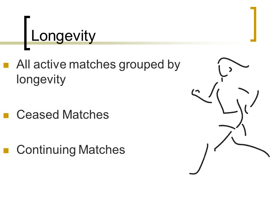 Longevity All active matches grouped by longevity Ceased Matches