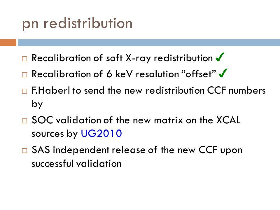 pn redistribution Recalibration of soft X-ray redistribution ✔