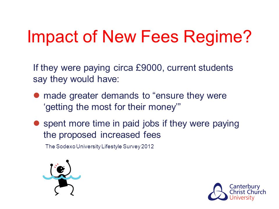 Impact of New Fees Regime