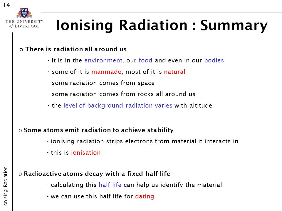 Ionising Radiation : Summary