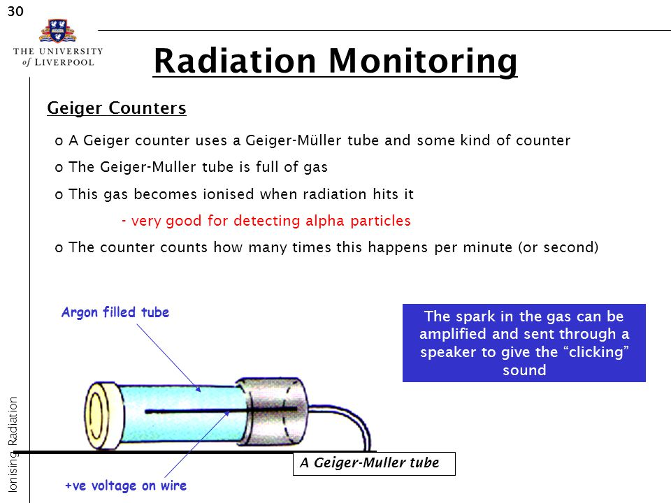 Radiation Monitoring Geiger Counters