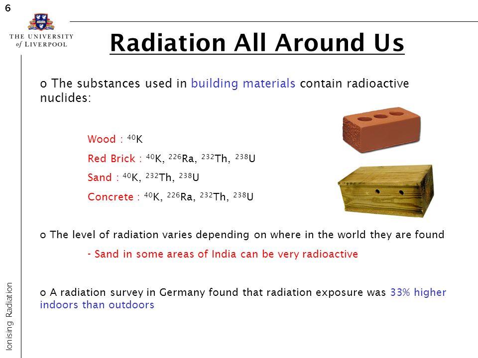 Radiation All Around Us