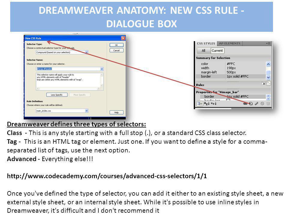 DREAMWEAVER ANATOMY: NEW CSS RULE - DIALOGUE BOX