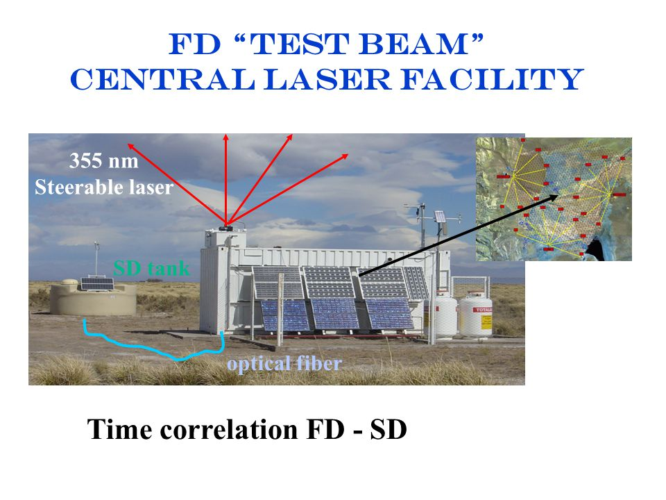 Central Laser Facility