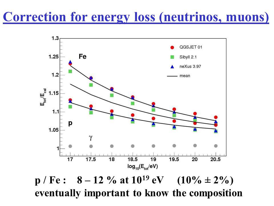Correction for energy loss (neutrinos, muons)