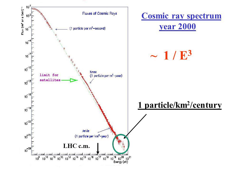 Cosmic ray spectrum year 2000 ~ 1 / E3 1 particle/km2/century LHC c.m.
