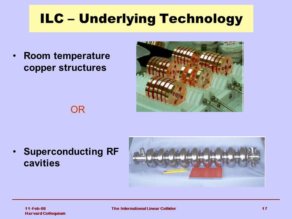 ILC – Underlying Technology
