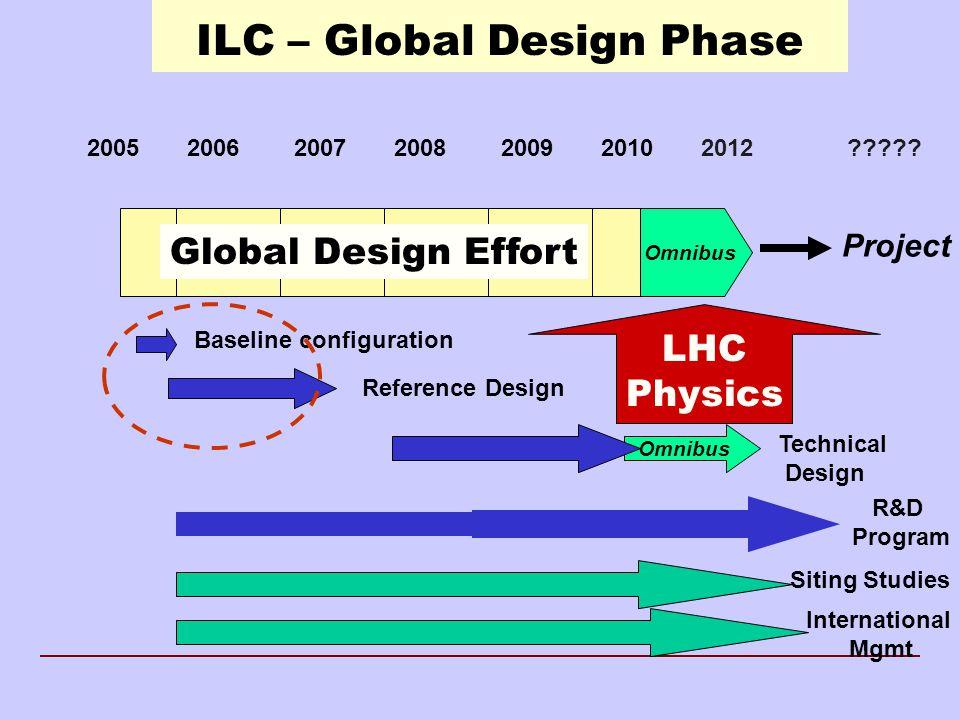 ILC – Global Design Phase