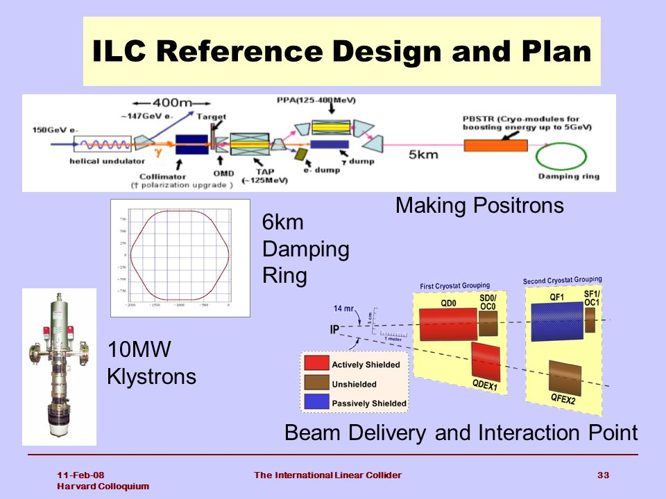 ILC Reference Design and Plan