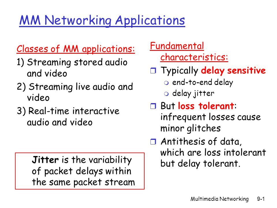 MM Networking Applications