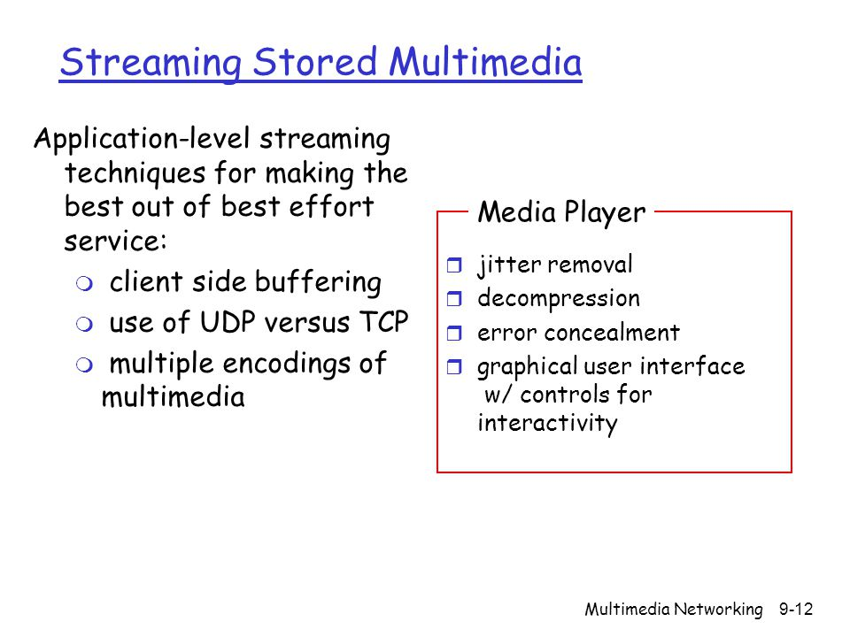 Streaming Stored Multimedia