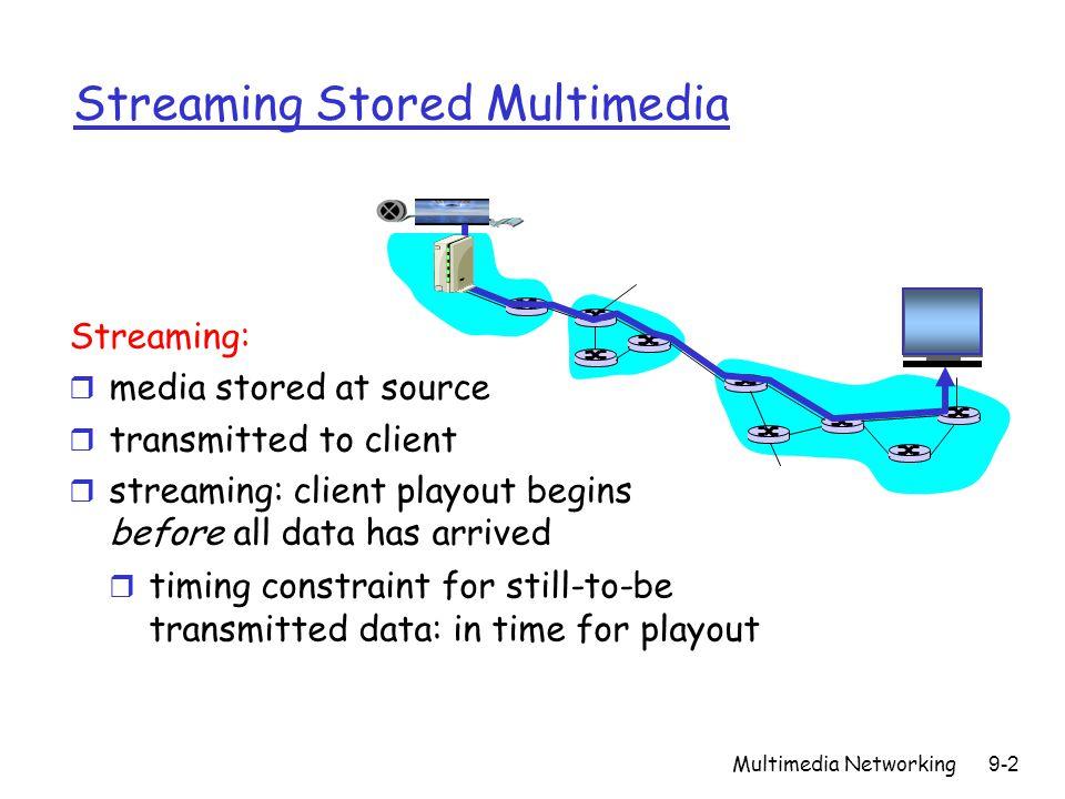 Streaming Stored Multimedia