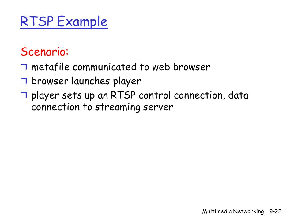 RTSP Example Scenario: metafile communicated to web browser