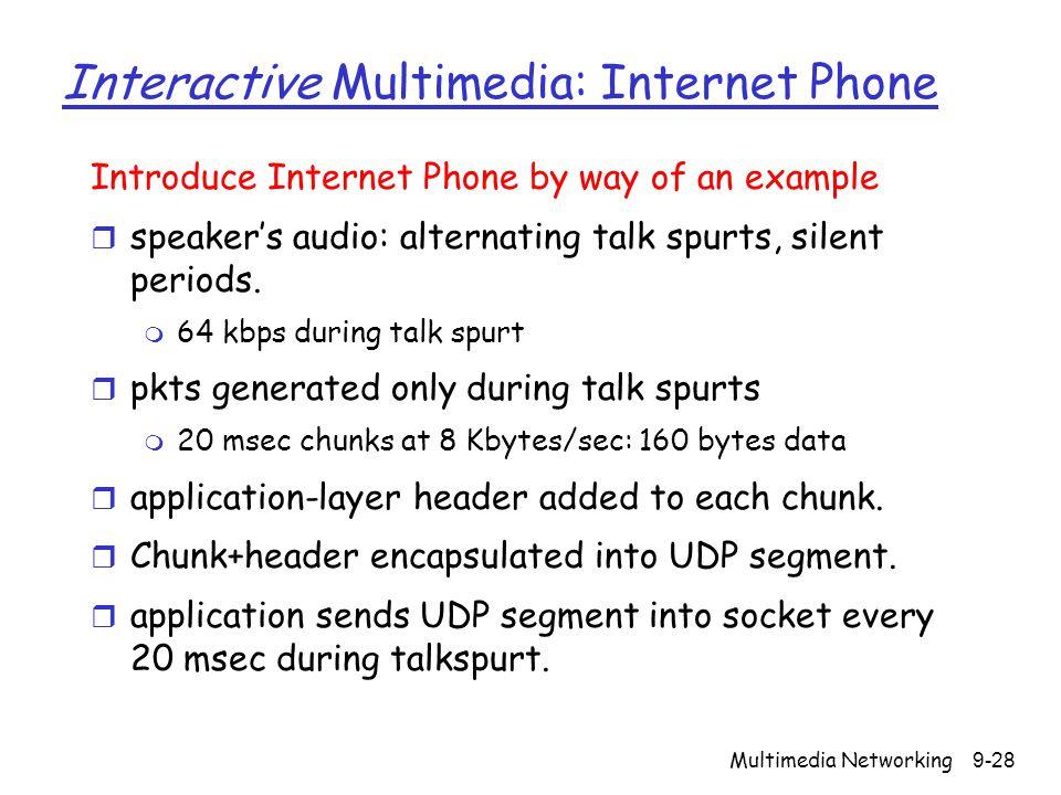 Interactive Multimedia: Internet Phone