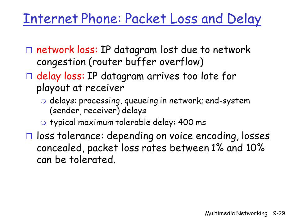 Internet Phone: Packet Loss and Delay