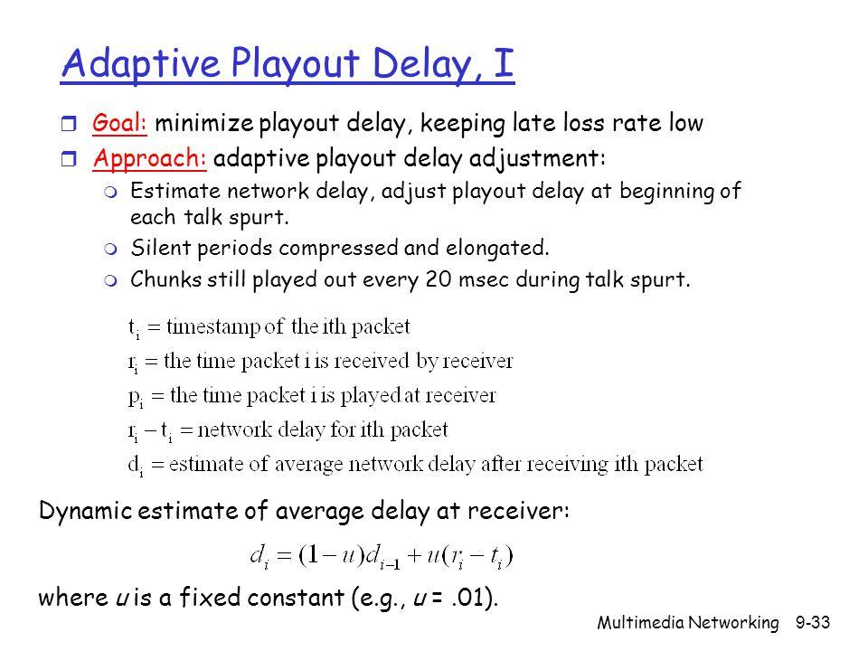Adaptive Playout Delay, I