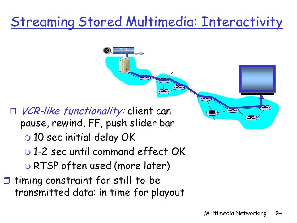 Streaming Stored Multimedia: Interactivity