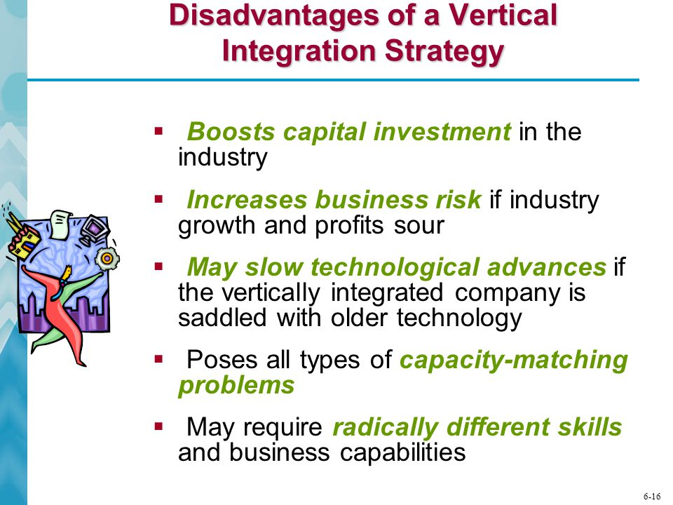 Disadvantages of a Vertical Integration Strategy