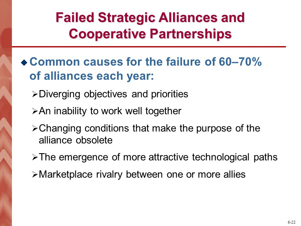 Failed Strategic Alliances and Cooperative Partnerships
