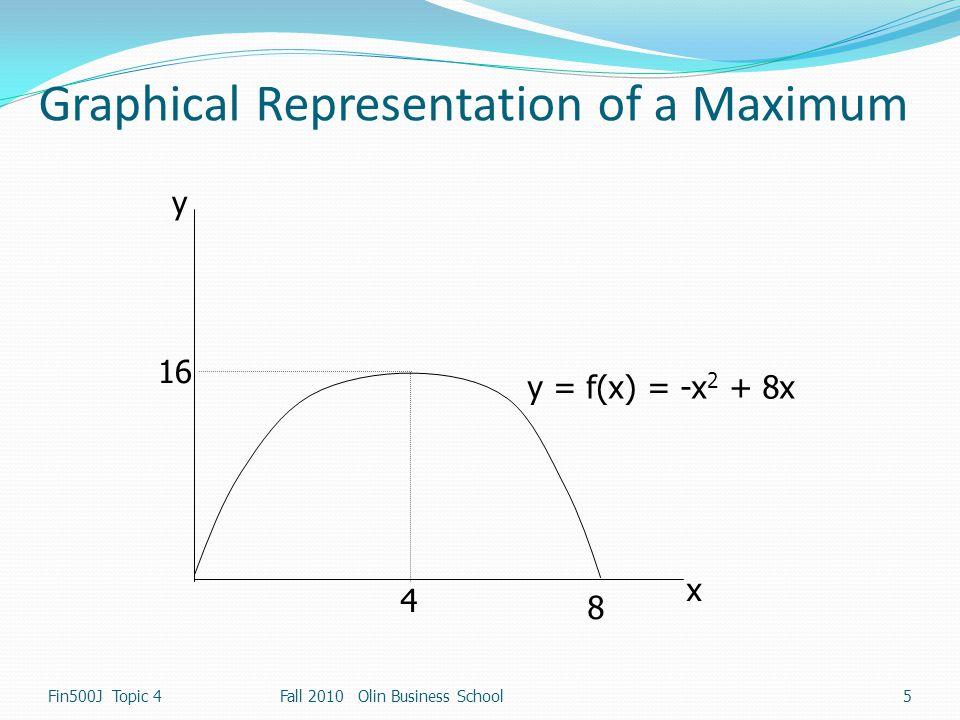 Graphical Representation of a Maximum