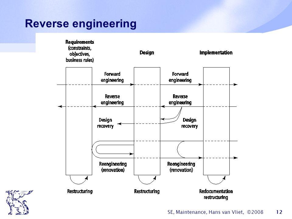 Reverse engineering SE, Maintenance, Hans van Vliet, ©2008