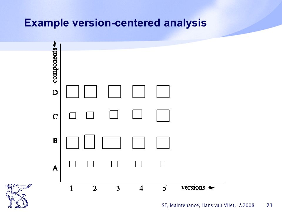 Example version-centered analysis