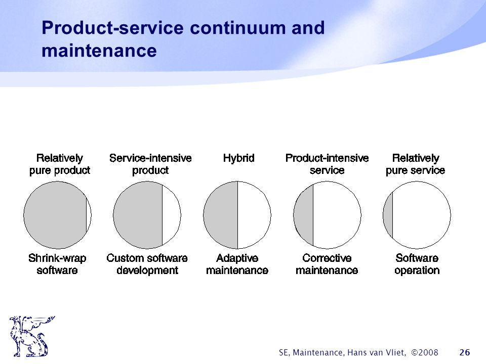 Product-service continuum and maintenance