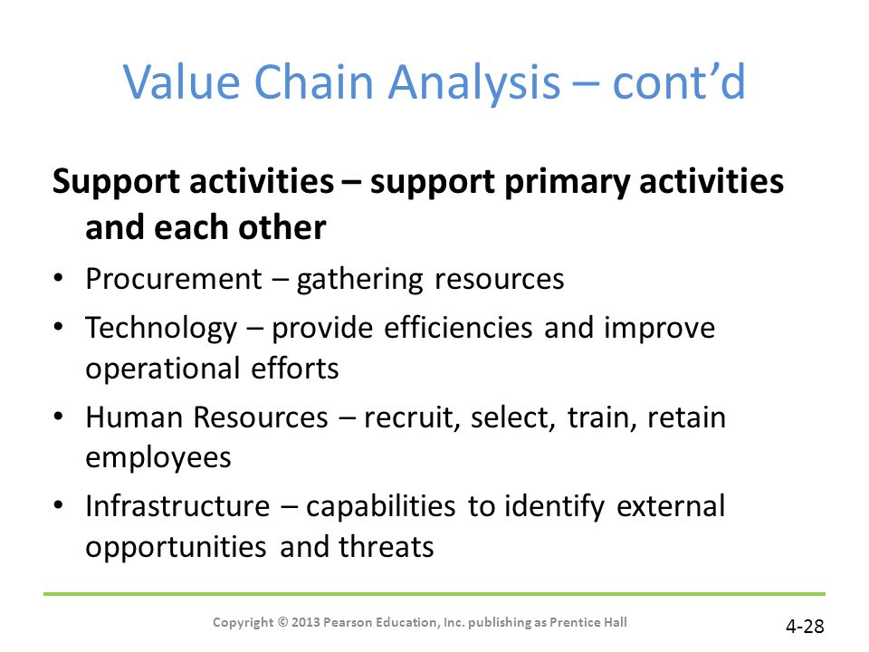 Value Chain Analysis – cont'd