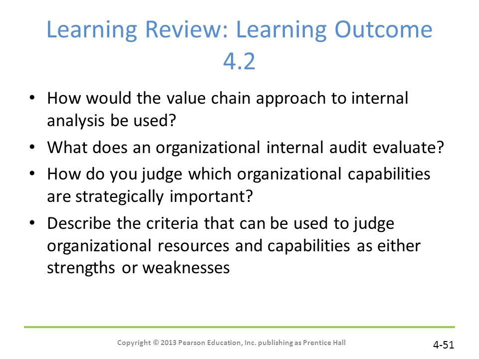 Learning Review: Learning Outcome 4.2