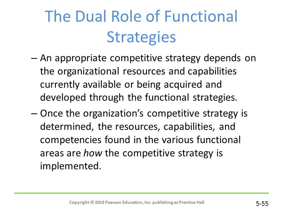 The Dual Role of Functional Strategies