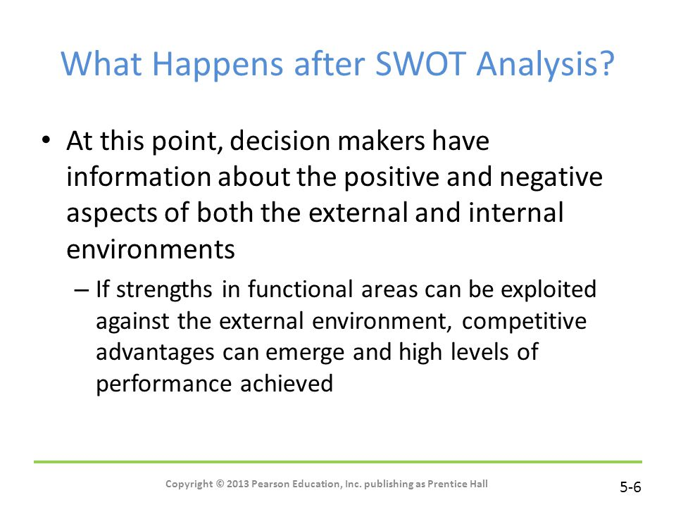 What Happens after SWOT Analysis