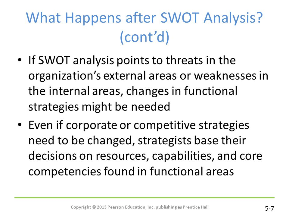 What Happens after SWOT Analysis (cont'd)