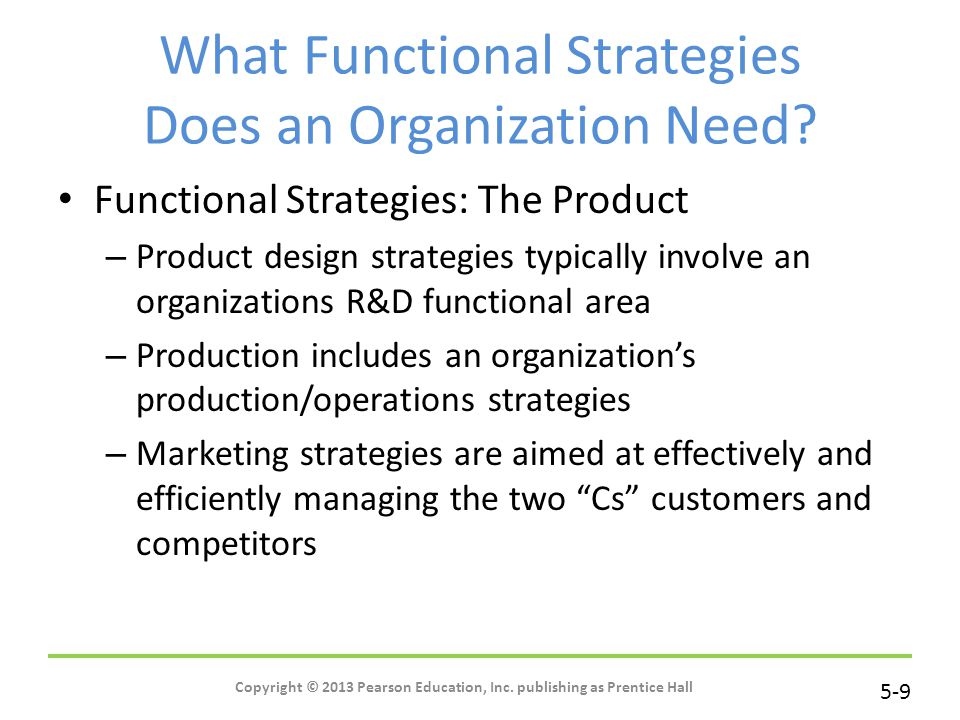 What Functional Strategies Does an Organization Need