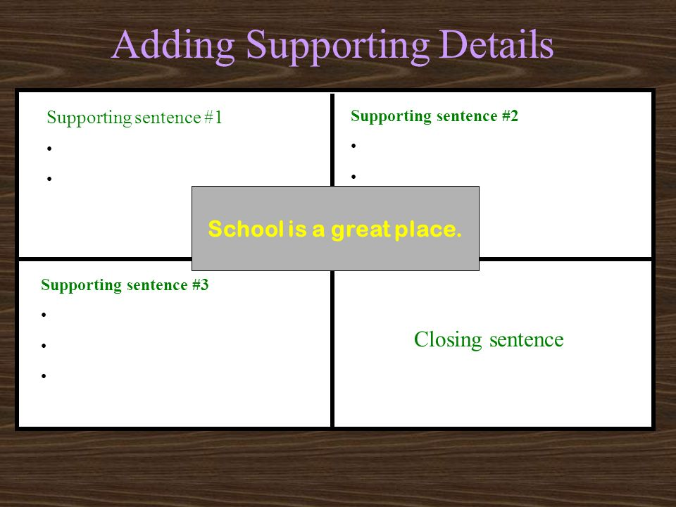 Adding Supporting Details