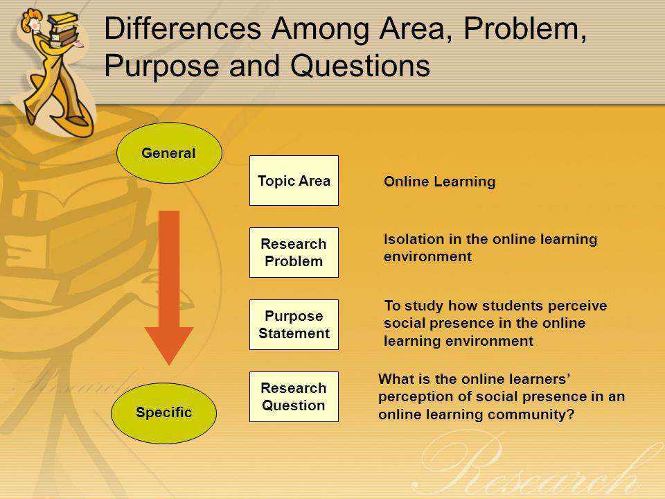 Differences Among Area, Problem, Purpose and Questions