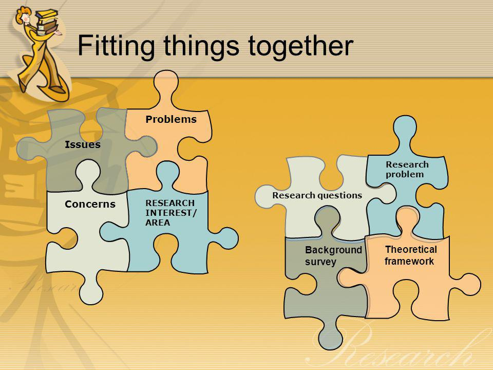 Fitting things together