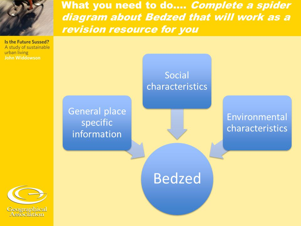 Bedzed Social characteristics General place specific information