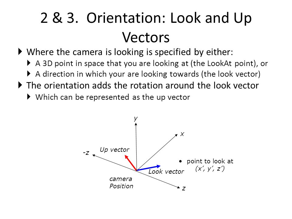 2 & 3. Orientation: Look and Up Vectors