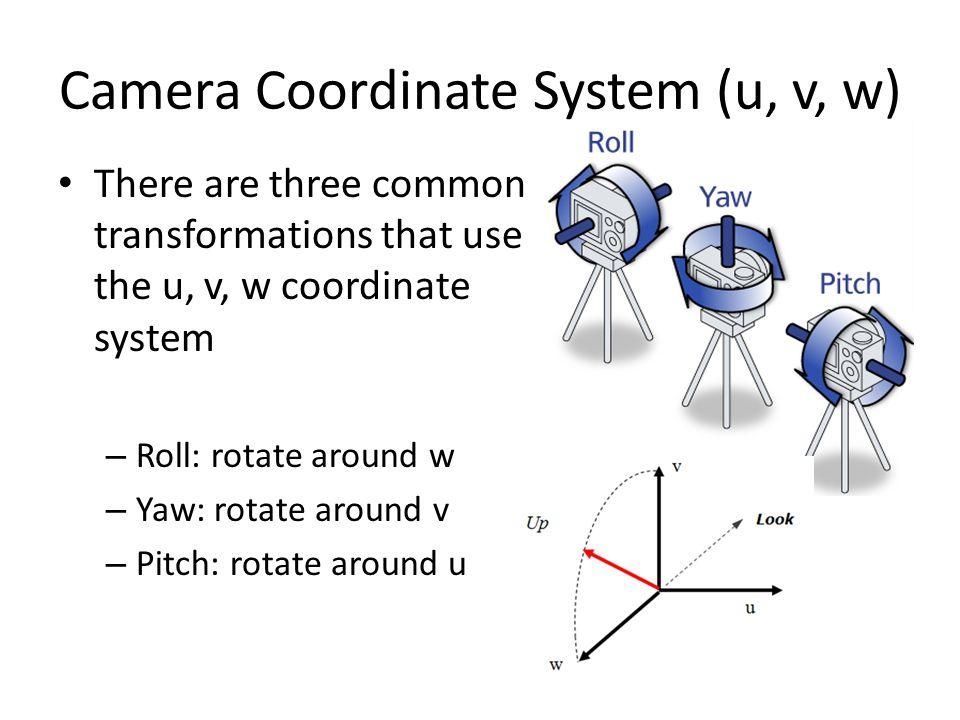 Camera Coordinate System (u, v, w)