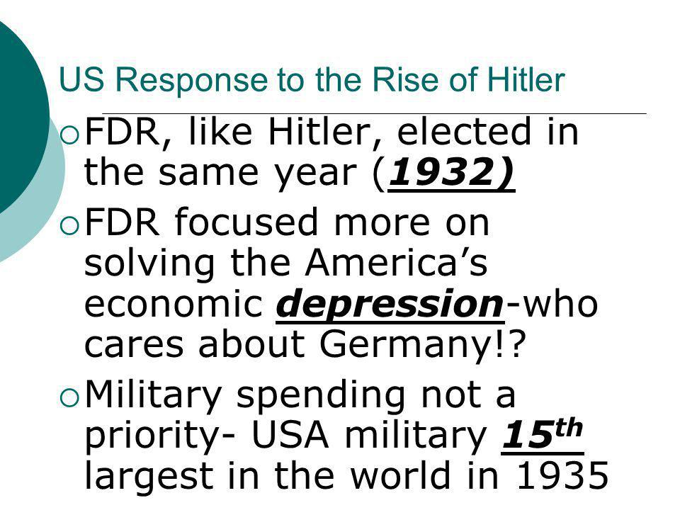 US Response to the Rise of Hitler