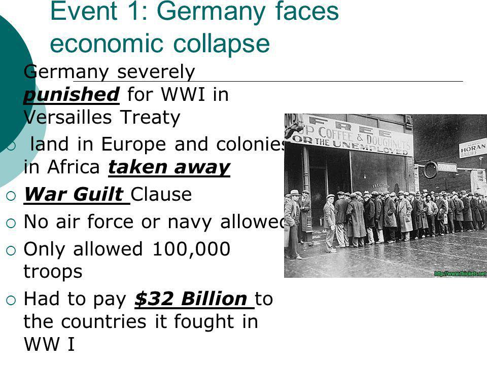 Event 1: Germany faces economic collapse