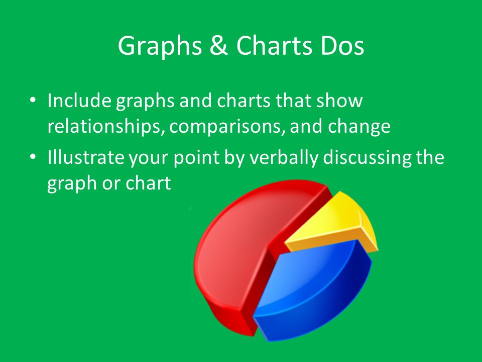 Graphs & Charts Dos Include graphs and charts that show relationships, comparisons, and change.