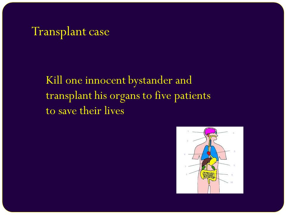 Transplant case Kill one innocent bystander and transplant his organs to five patients to save their lives.