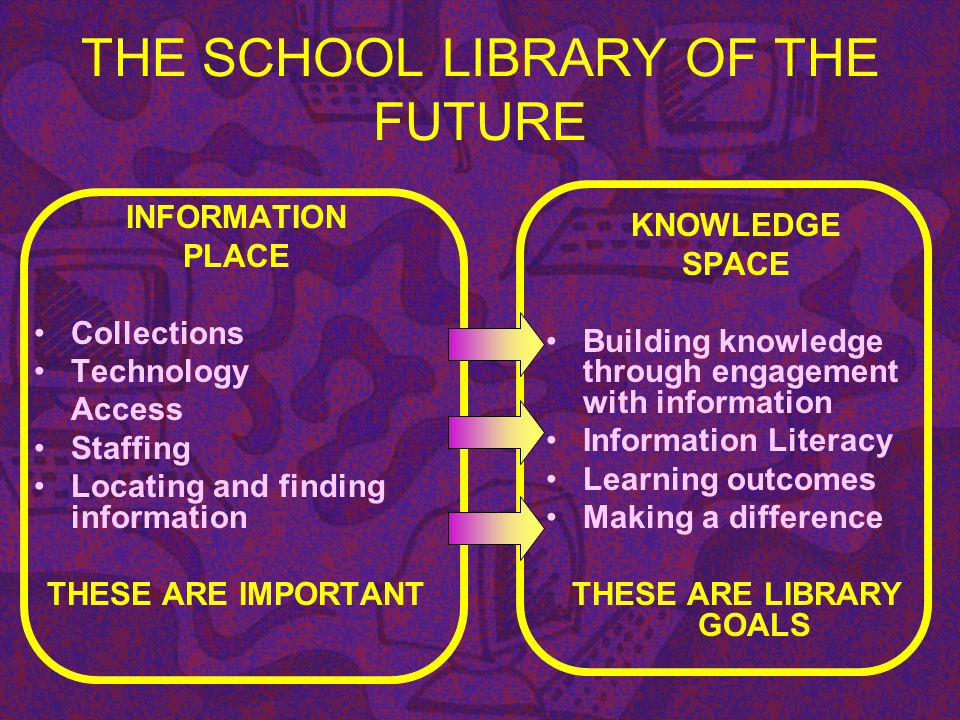 THE SCHOOL LIBRARY OF THE FUTURE