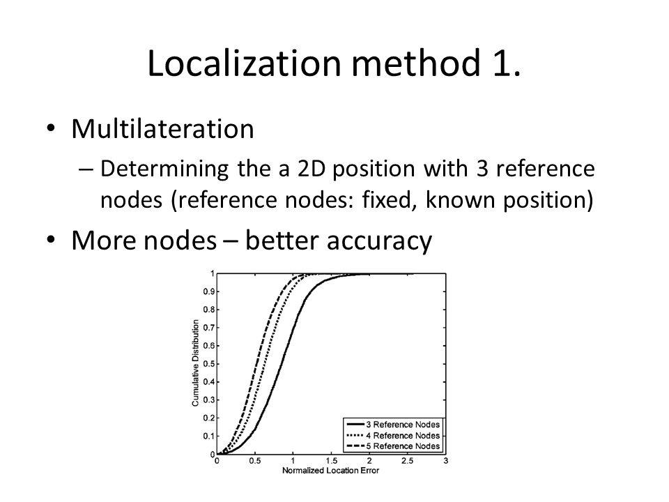 Localization method 1. Multilateration More nodes – better accuracy