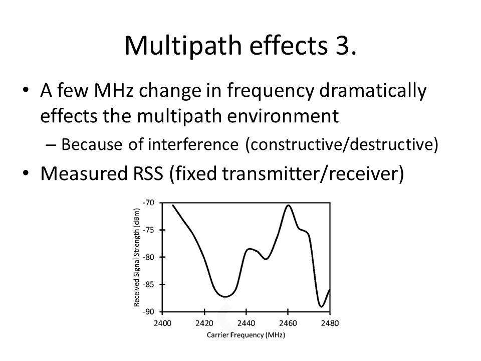 Multipath effects 3. A few MHz change in frequency dramatically effects the multipath environment.