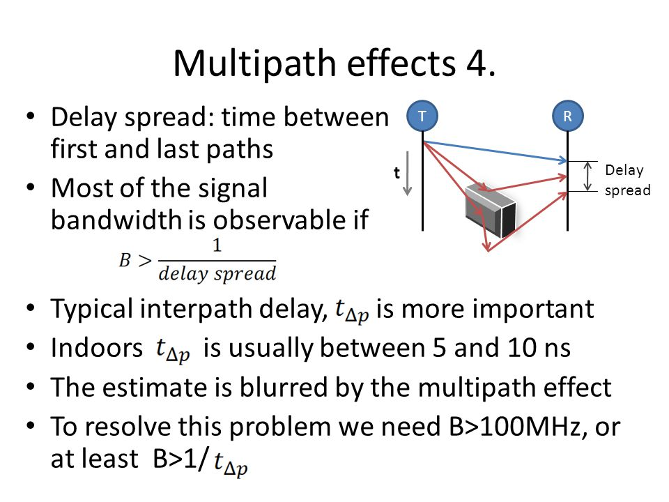 Multipath effects 4. Delay spread: time between first and last paths