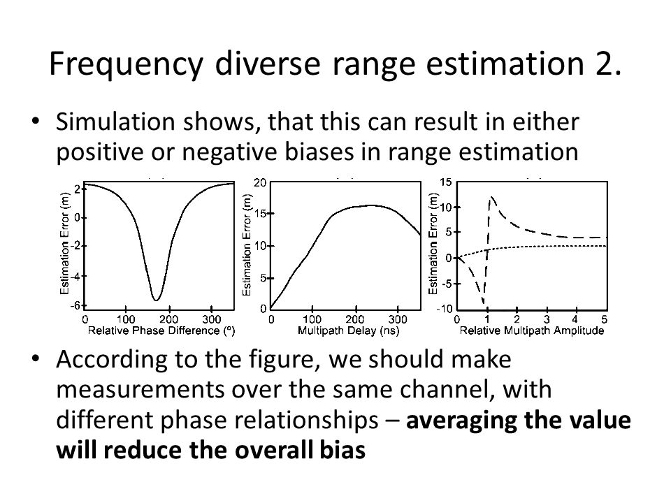 Frequency diverse range estimation 2.