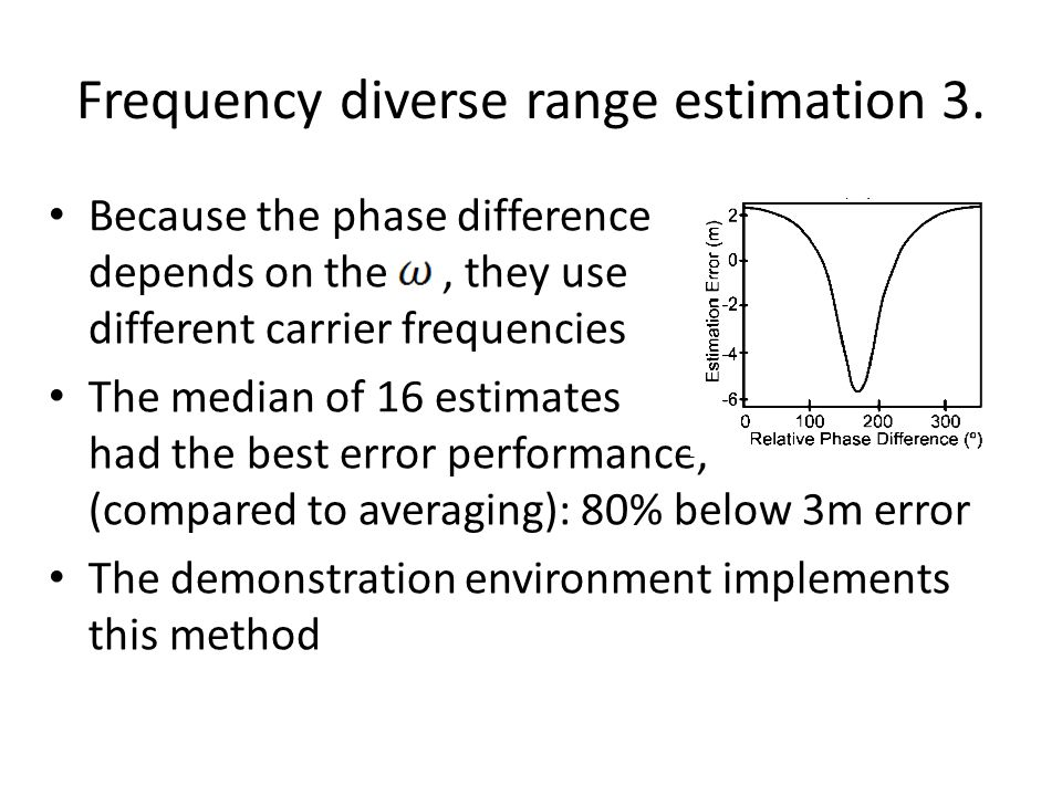 Frequency diverse range estimation 3.